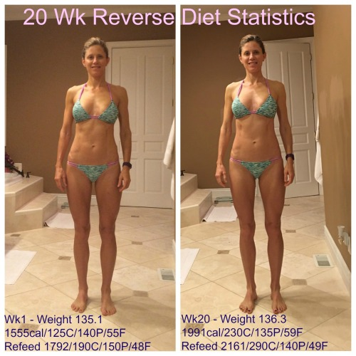 Wk1 vs Wk20 Reverse Diet FitQuestmom with Stats B
